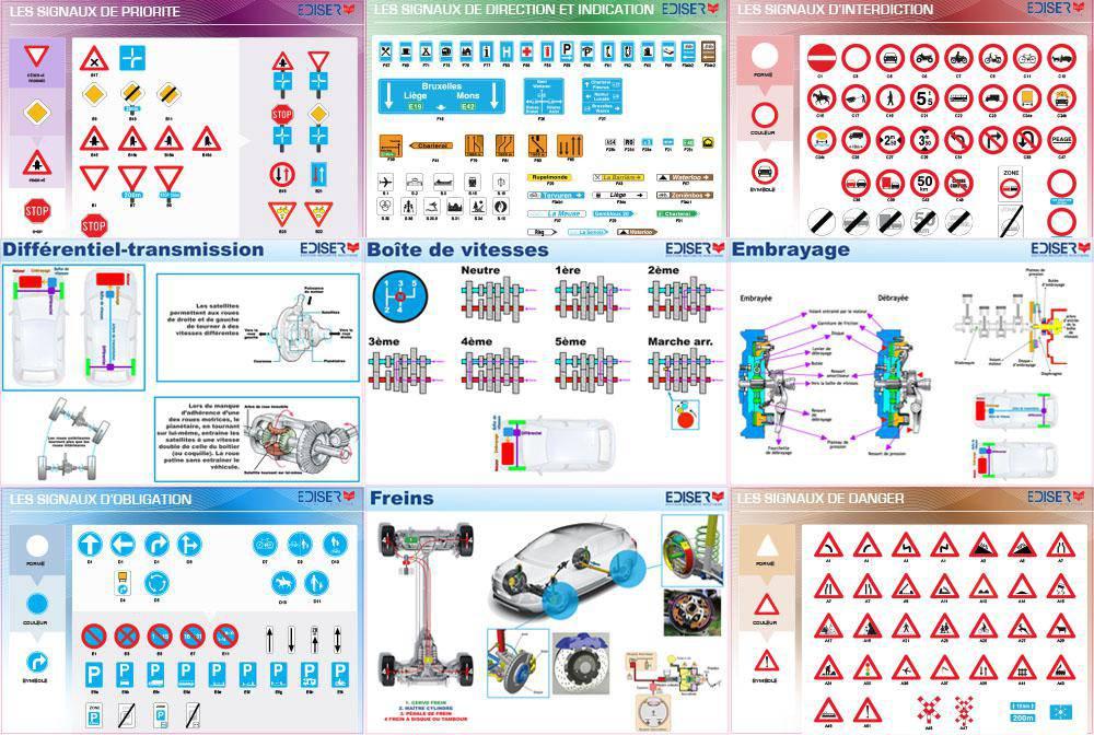 Favori Produits Auto-école | BTI Belgium DT12